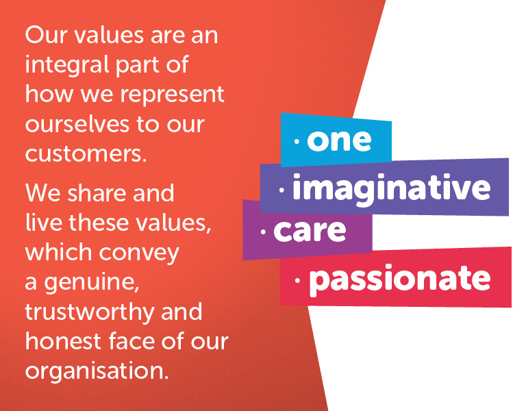 Values About Us